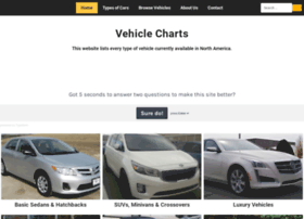 vehiclecharts.com