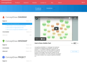 video.conceptdraw.com