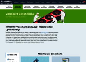 videocardbenchmark.net