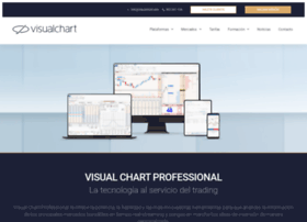 visualchart.com