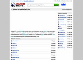 visualizetraffic.com.visualizetraffic.com