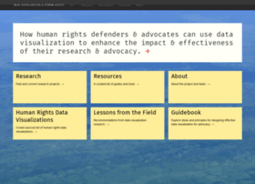 visualizingrights.org