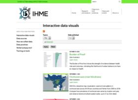 viz.healthmetricsandevaluation.org