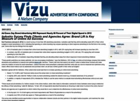 vizu.typepad.com