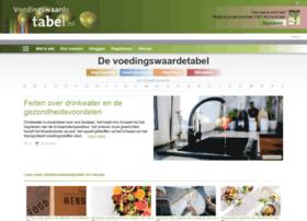 voedingsforum.nl