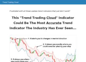 volatilitytrend.com
