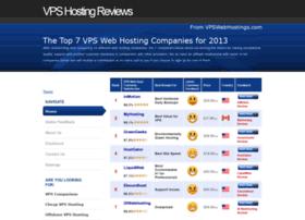 vpswebhostings.com