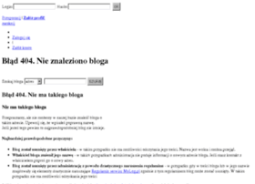 warsawshore.mylog.pl