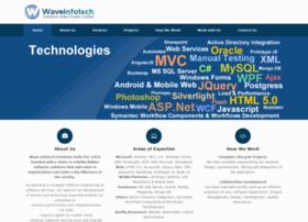 waveinfotech.com