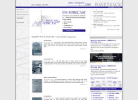 wavetrack.com