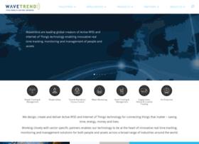 wavetrend.net