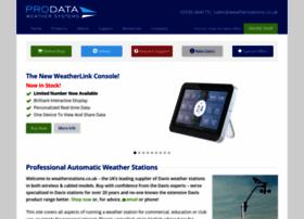 weatherstations.co.uk