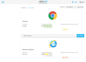web-browsers.findthebest.com