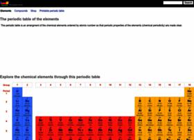 webelements.com