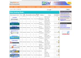 webhostingdeals.easywebx.com