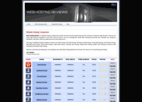 webhostingreviews.com.au