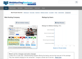 Webhostingreviews.com