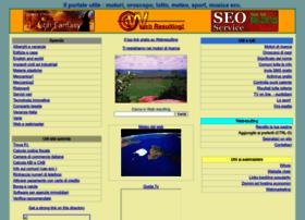 webresulting.com