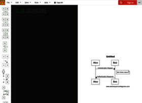Websequencediagrams.com