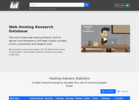 websitehosting.com