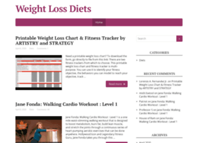 weighloss.net