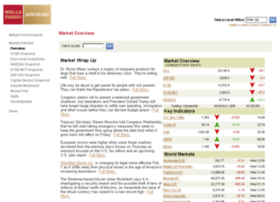 wellsfargoadvisors.mworld.com