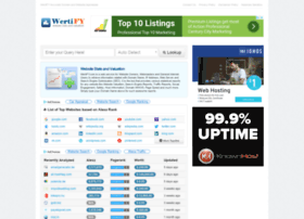 wertify.com