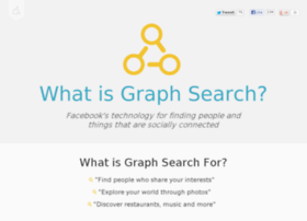 whatisgraphsearch.com