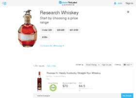 whiskey.underthelabel.com