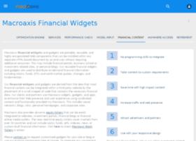 widgets.macroaxis.com
