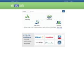 wikiorgcharts.com