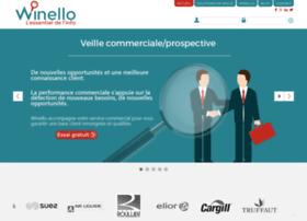 winello.com