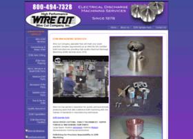 wirecut-co.com