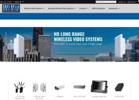 wirelessvideocameras.com