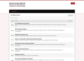 wit.academicworks.com