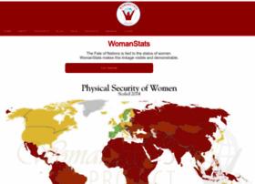 womanstats.org
