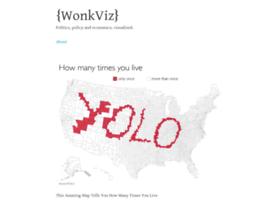 wonkviz.tumblr.com