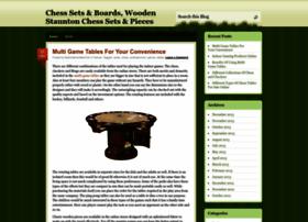 woodenchessboards.wordpress.com