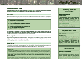 woodfortrees.org