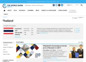 worldbank.or.th