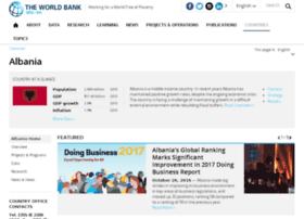 worldbank.org.al