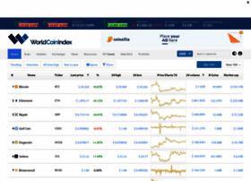 worldcoinindex.com
