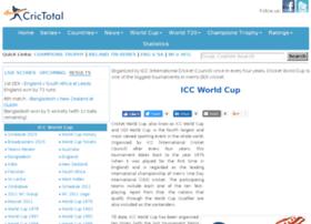 worldcup.cricketworld4u.com
