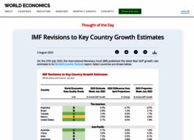 worldeconomics.com