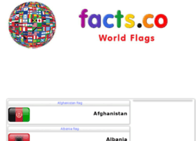 worldflags.facts.co