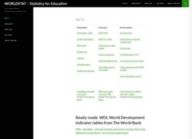 worldstat.com