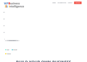 wpbusinessintelligence.com