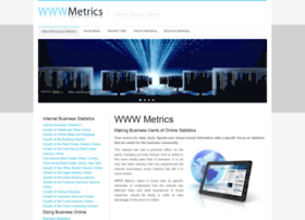 wwwmetrics.com