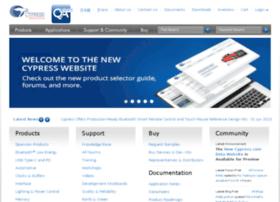 wwwqa.cypress.com