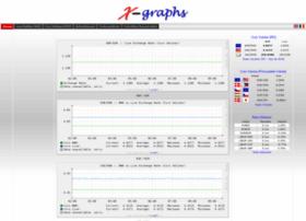 x-graphs.ro